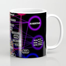 Comedy Chart *UPDATED* Coffee Mug