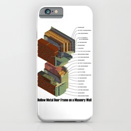 Hollow Metal Door Frame on a Masonry Wall iPhone Case