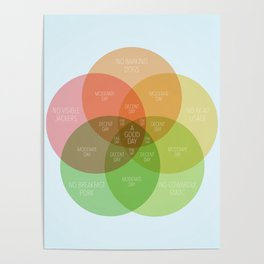 Ice Cube - It Was A Good Day Venn Diagram Poster