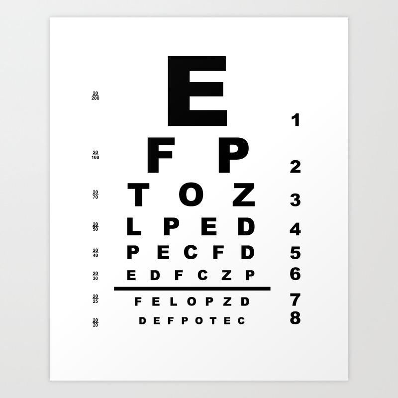 photo relating to Printable Eye Chart identify Eye Examine Chart Artwork Print
