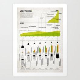 DN: Mobile Evolution Art Print