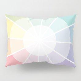 Color Wheel Gradien Pillow Sham