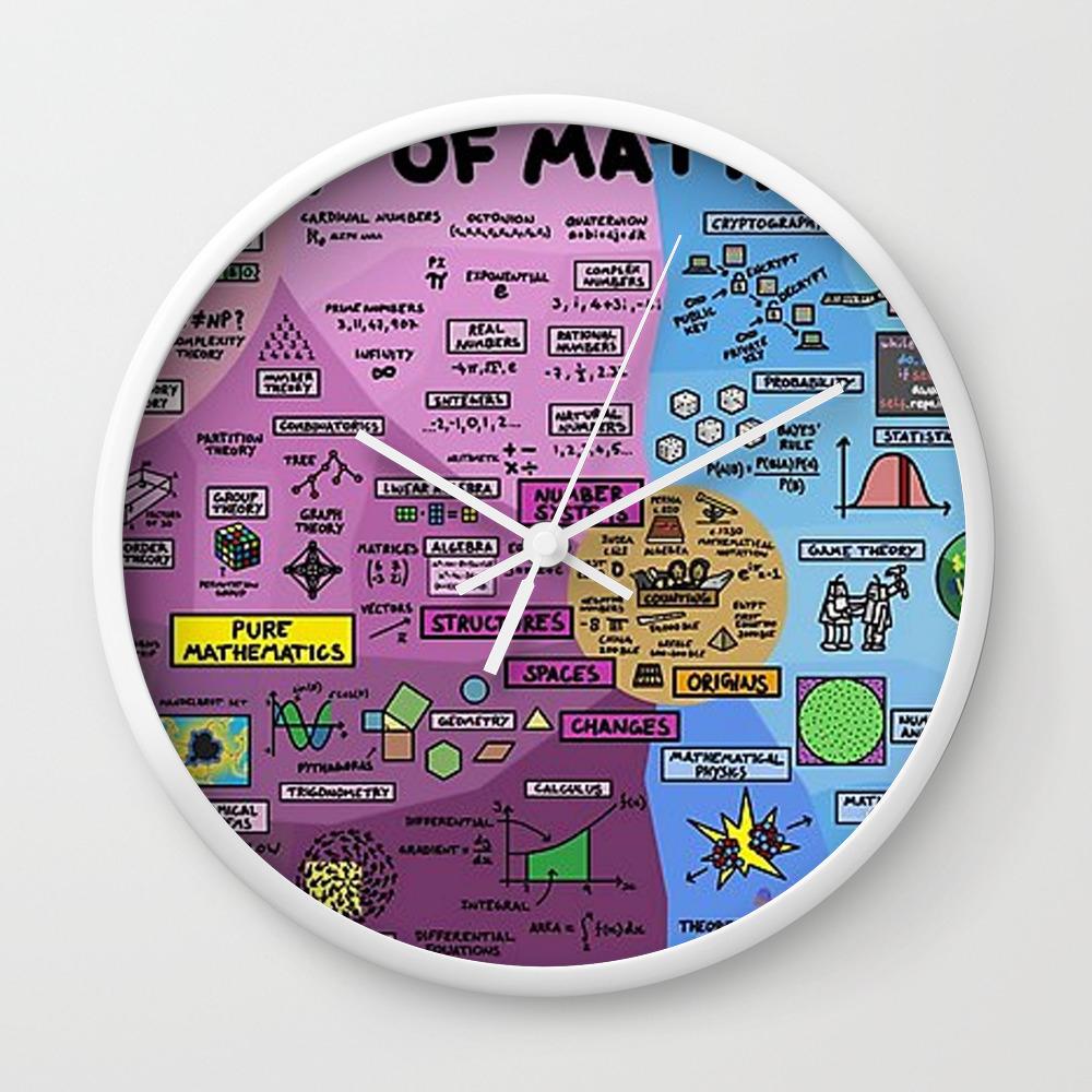 The Map of Mathematics Wall Clock
