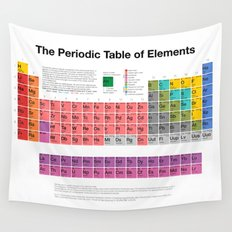 The Periodic Table of Elements Wall Tapestry