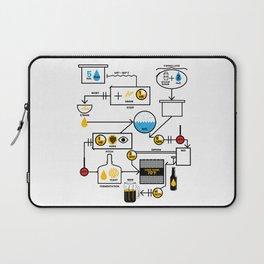 Beer Brewing Schematic | Brewer Brewery Gift Laptop Sleeve