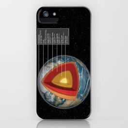 Earth - Cross Section iPhone Case