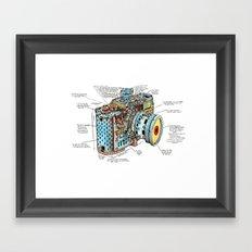 Defective Junkie Camera Framed Art Print