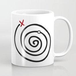 Timeline - LIS Coffee Mug
