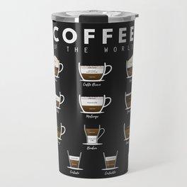 Coffee Types Chart Travel Mug