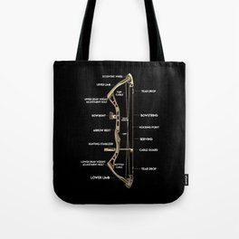 Bow Anatomy | Hunting Compound Tote Bag