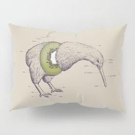 Kiwi Anatomy Pillow Sham