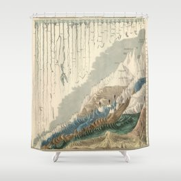 1854 Comparative Lengths of Rivers and Heights of Mountains Shower Curtain