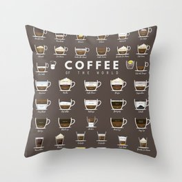Coffee Chart Throw Pillow
