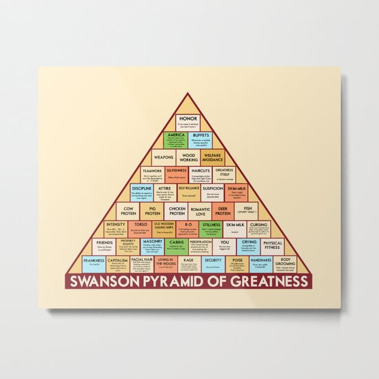 ron swanson's pyramid of greatness Metal Print