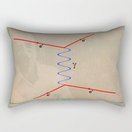 Feynman Diagram Rectangular Pillow
