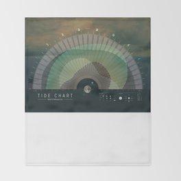 RWC Tide Chart Throw Blanket
