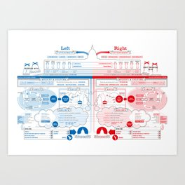 Left vs Right (US Version) Art Print