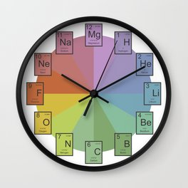 Atomic Clock Wall Clock