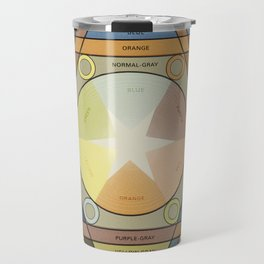 Babbitt's Chromatic Harmony of Gradation and Contrast, 1878, Remake with text, Vintage Wash Travel Mug