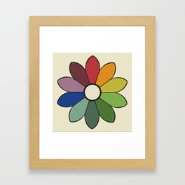 James Ward's Chromatic Circle (no background) Framed Art Print