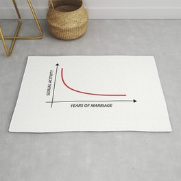 Sexual Activity versus Years of Marriage Funny Graph  Rug