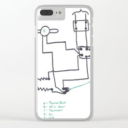 Thanks Bender Clear iPhone Case