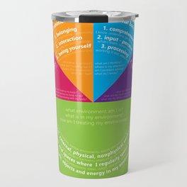 holistic self Travel Mug