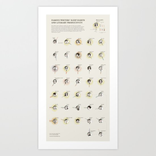 Famous Writers' Sleep Habits and Literary Productivity Art Print