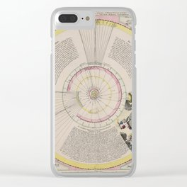 Doppelmayr and Homann - Copernicus' Model of the Solar System 1708 Clear iPhone Case