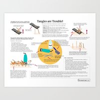 Tangles are Trouble - Infographic about Grooming Matted Pets Art Print