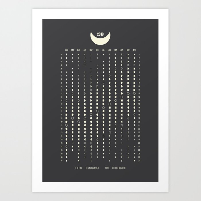 Moon Phases Calendar.Simple Moon Phases Calendar 2019 Northern Hemisphere Art Print By Ivery