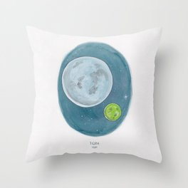 Haruki Murakami's 1Q84 Watercolor Illustration Throw Pillow