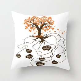be You See Why Series C Throw Pillow