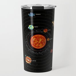 Solar System, Galaxy, Universe, Cosmos Astronomy Chart, Educational Travel Mug