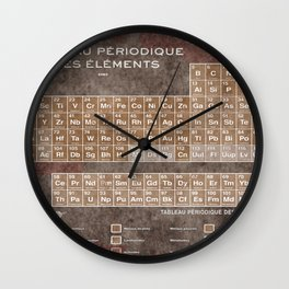 Tableau Periodiques Periodic Table Of The Elements Vintage Chart Science Wall Clock