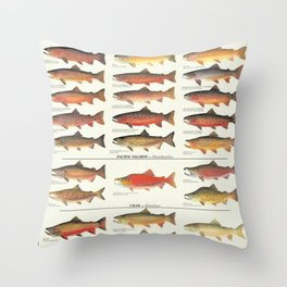 Illustrated Trout, Salmon and Char Fishing Identification Chart of North America Throw Pillow