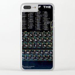 Periodic Table Of The Elements Vintage Chart Black Clear iPhone Case