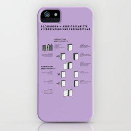 Buchbinden – Arbeitsschritte Klebebindung und Fadenheftung iPhone Case