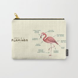 Anatomy of a Flamingo Carry-All Pouch