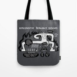 Representative Democracy Explained Tote Bag