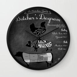 Butcher's Diagram - Kitchen Decor Wall Clock