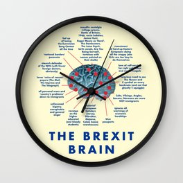THE BREXIT BRAIN (AND WHAT IT THINKS) Wall Clock