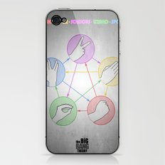 Rock Paper Scissors Lizard Spock from The Big Bang theory iPhone & iPod Skin