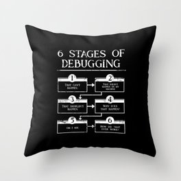 6 Stages Of Debugging Programming Coding Throw Pillow