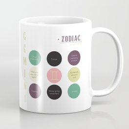 Gemini Zodiac Sign Personality Coffee Mug