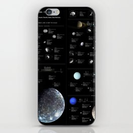 Small Bodies of the Solar System iPhone Skin