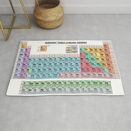 Periodic Table Of Music Genres Rug