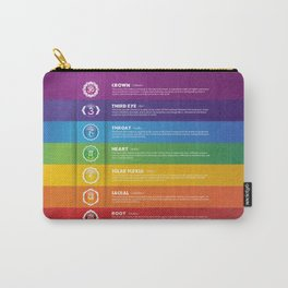 7 Chakra Chart & Symbols #17 Carry-All Pouch