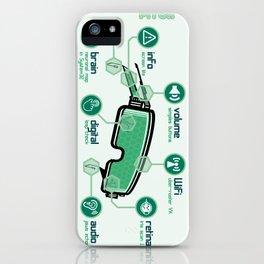 Pitch : Une vision digitale iPhone Case