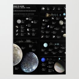 Small Bodies of the Solar System Poster